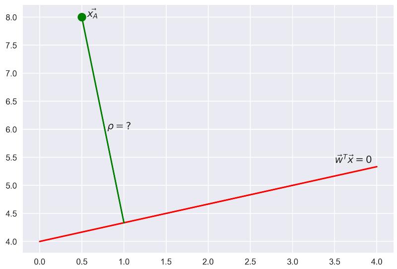 Линейная регрессия в Python