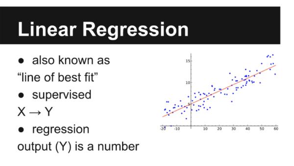 Действительно, здесь мы имеем зависимость между х и у, причём исходящее значение у является числом