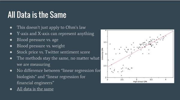 Линейная регрессия теория и практика