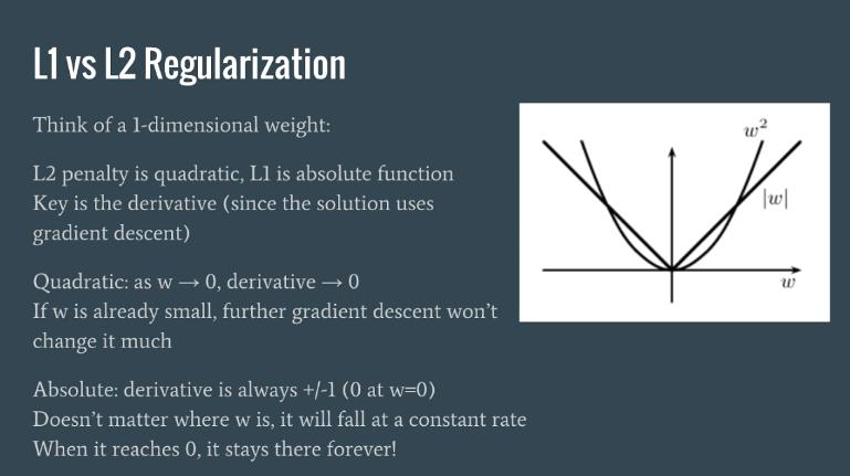 L1 и L2-регуляризация для логистической регрессии