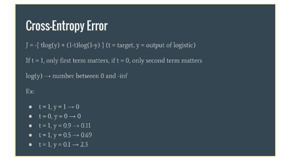 Кросс-энтропийная функция ошибок при логистической регрессии