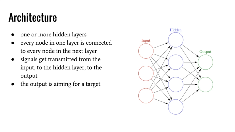 Обработка данных: глубокое обучение на языке Python
