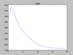 Функция затрат для гауссиан с разной плотностью