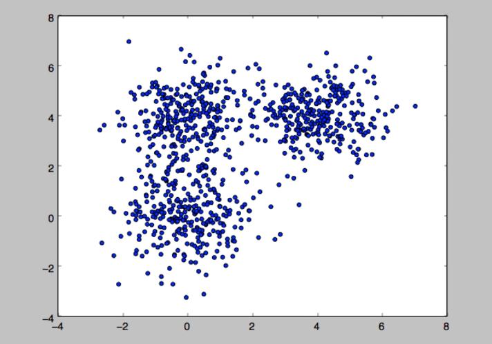 Индекс Дэвиса-Болдина в кластерном анализе