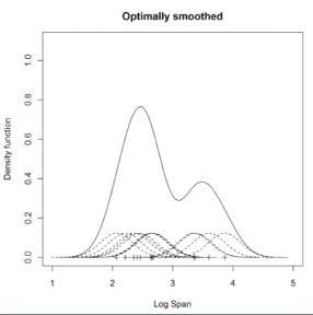 Ядерная оценка плотности распределения и алгоритм максимизации ожиданий