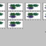Визуализация каждого этапа в методе k-средних