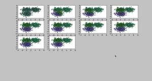 Кластеры при визуализации метода k-средних